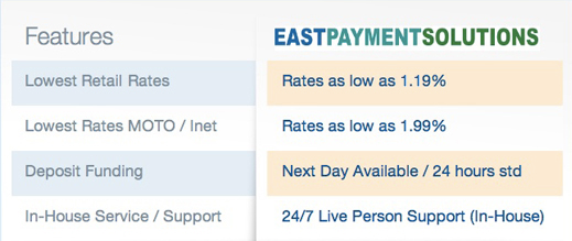 low-merchant-account-rates-east-payment-solutions-rockville-md